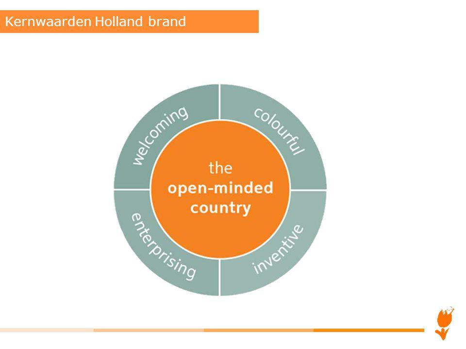 Kernwaarden Holland brand