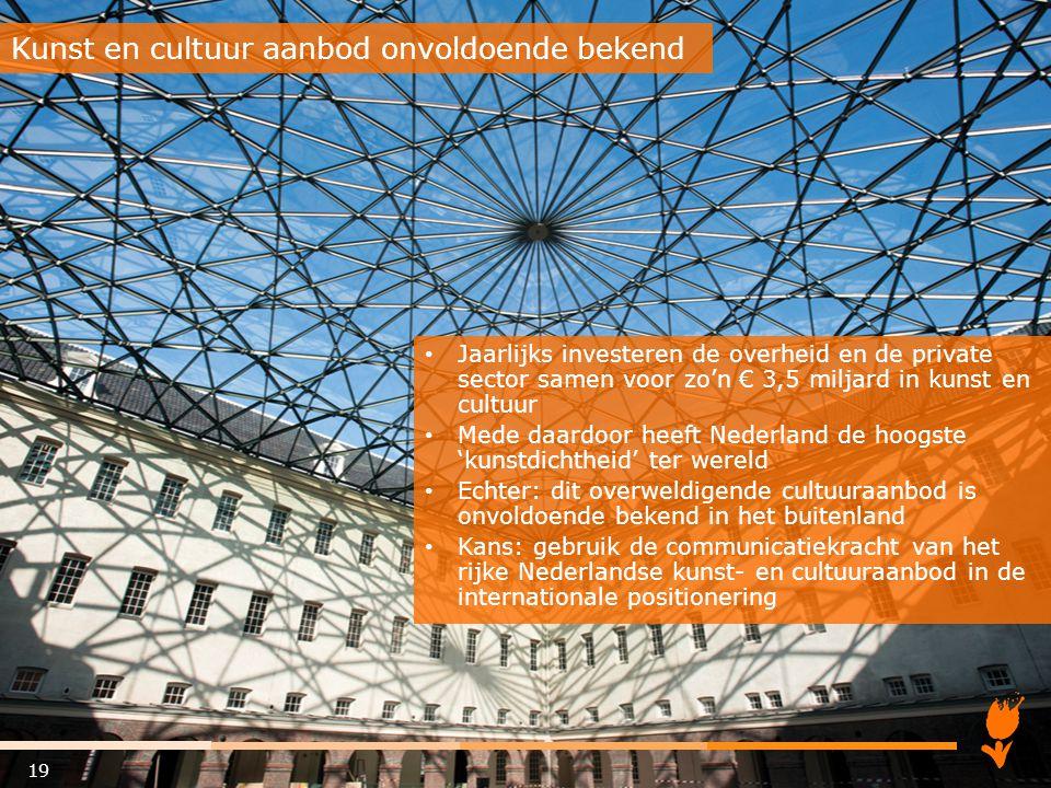 Kunst en cultuur aanbod onvoldoende bekend