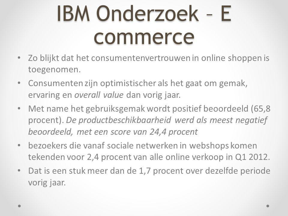 IBM Onderzoek – E commerce