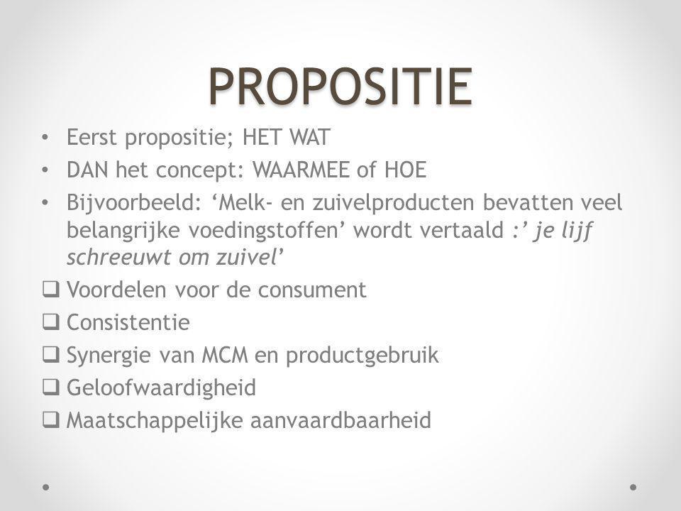PROPOSITIE Eerst propositie; HET WAT DAN het concept: WAARMEE of HOE