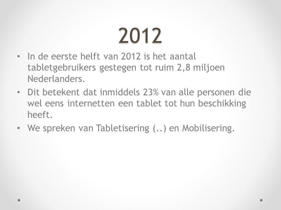 2012 In de eerste helft van 2012 is het aantal tabletgebruikers gestegen tot ruim 2,8 miljoen Nederlanders.