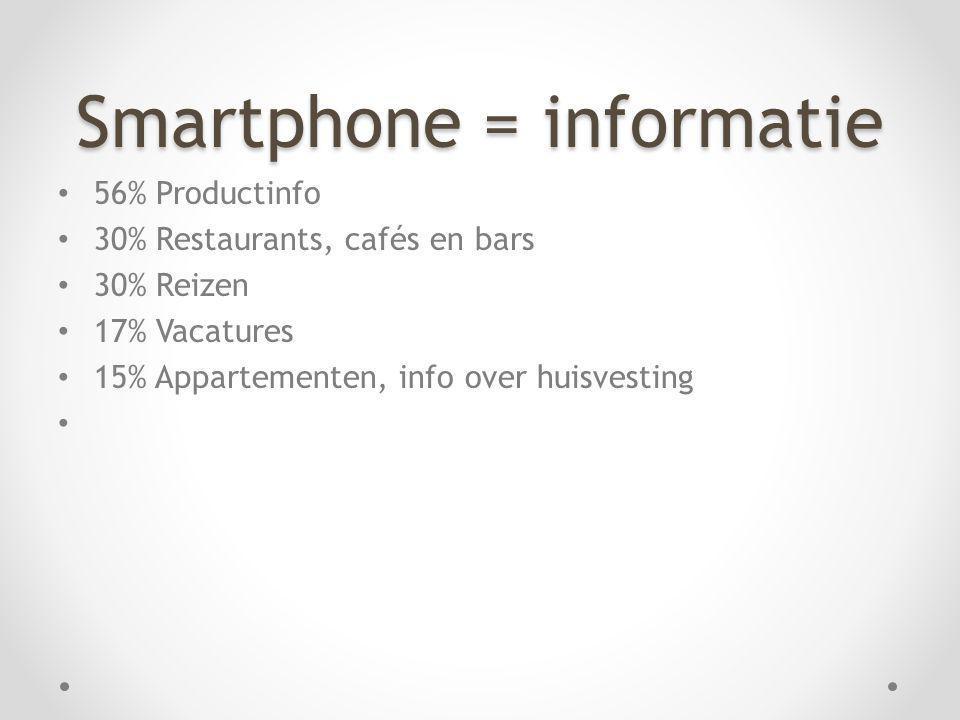 Smartphone = informatie