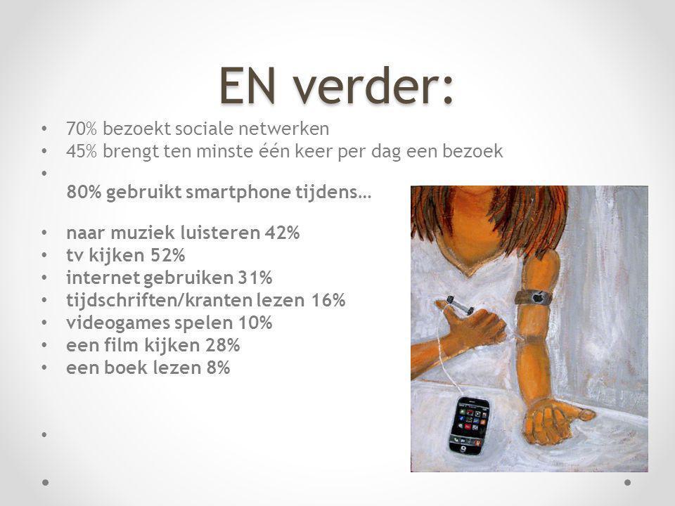 EN verder: 70% bezoekt sociale netwerken