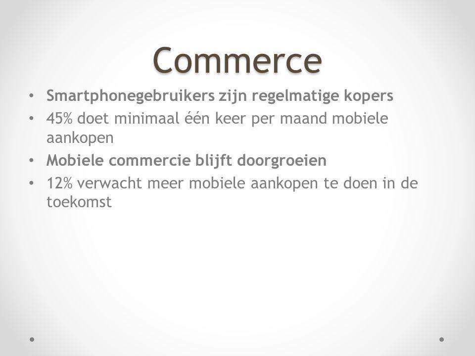 Commerce Smartphonegebruikers zijn regelmatige kopers