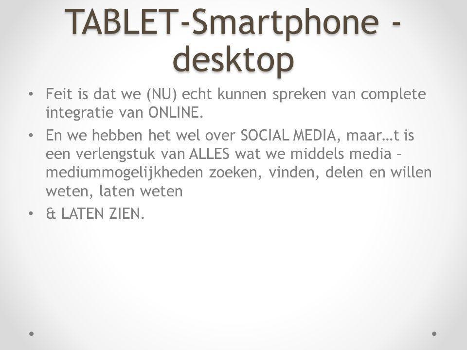TABLET-Smartphone -desktop