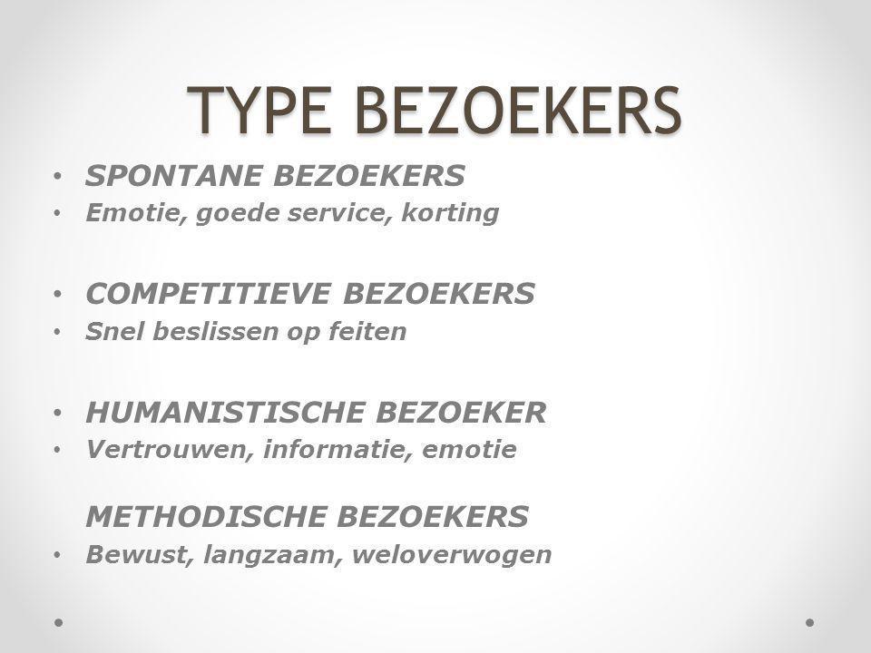 TYPE BEZOEKERS SPONTANE BEZOEKERS COMPETITIEVE BEZOEKERS