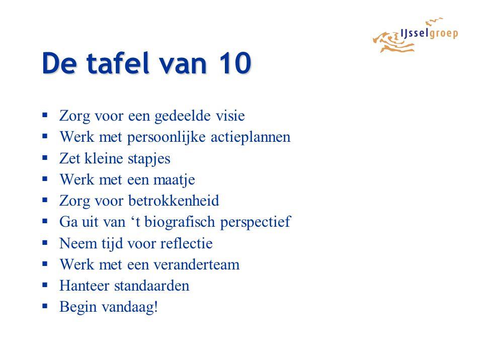 De tafel van 10 Zorg voor een gedeelde visie