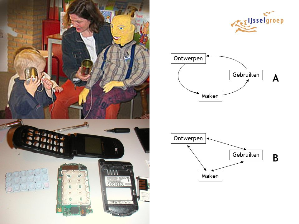 Kerndoelen A B Thema's: Constructie Transport Communicatie Productie