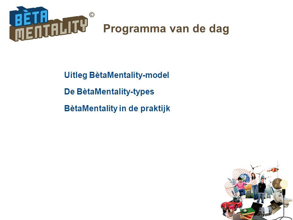 Programma van de dag Uitleg BètaMentality-model De BètaMentality-types