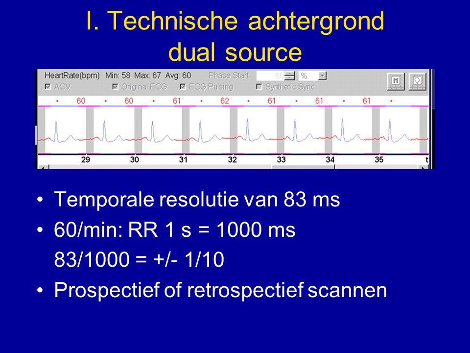 I. Technische achtergrond dual source