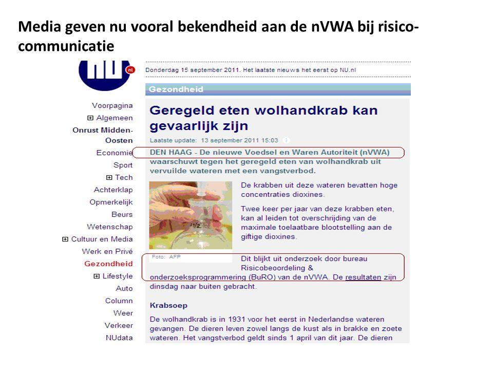 Media geven nu vooral bekendheid aan de nVWA bij risico-communicatie