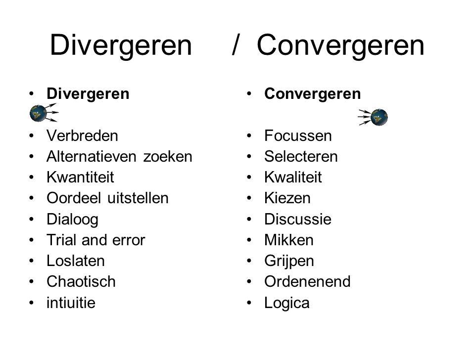 Divergeren / Convergeren