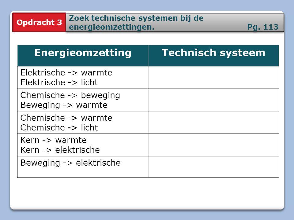 Energieomzetting Technisch systeem