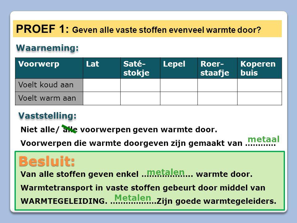 Besluit: PROEF 1: Geven alle vaste stoffen evenveel warmte door