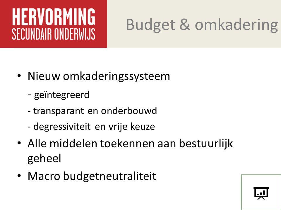 Budget & omkadering Nieuw omkaderingssysteem - geïntegreerd