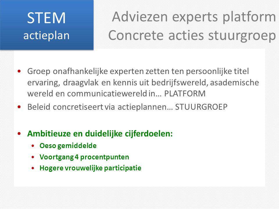 Adviezen experts platform Concrete acties stuurgroep