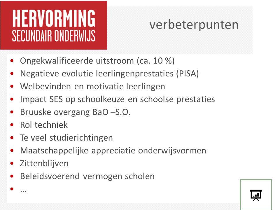 verbeterpunten Ongekwalificeerde uitstroom (ca. 10 %)