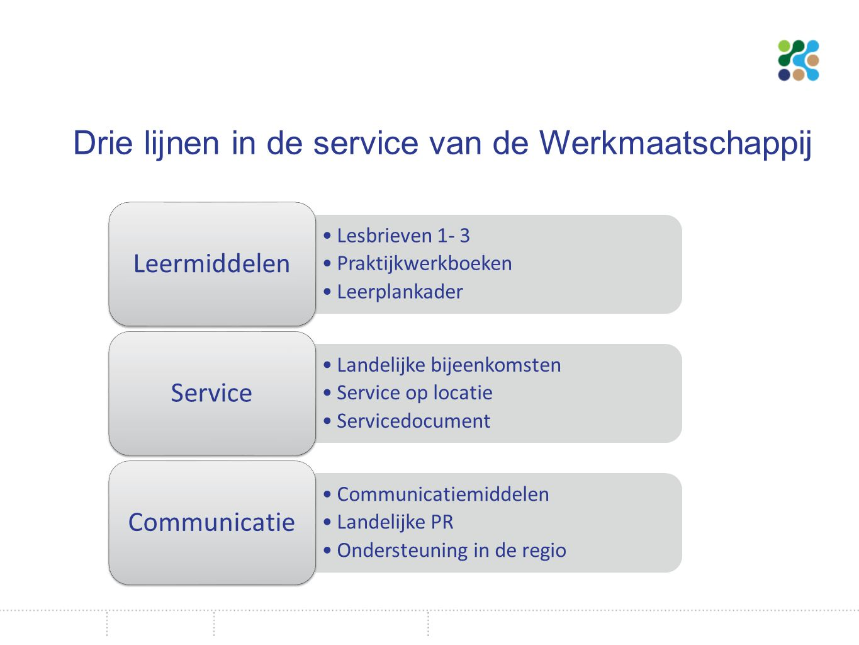 Drie lijnen in de service van de Werkmaatschappij