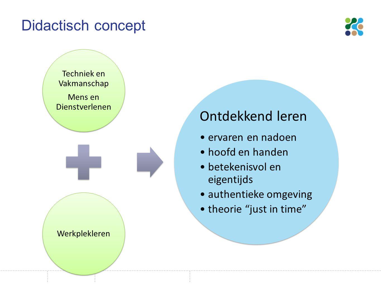Didactisch concept Mens en Dienstverlenen Techniek en Vakmanschap