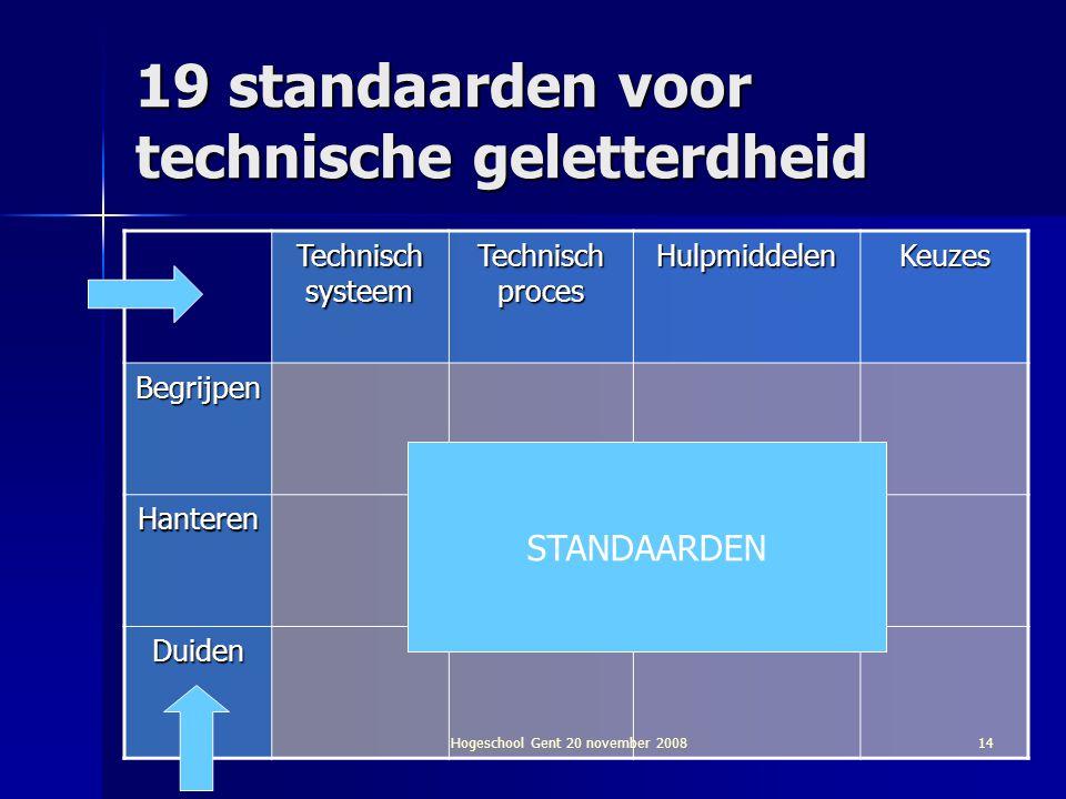 19 standaarden voor technische geletterdheid