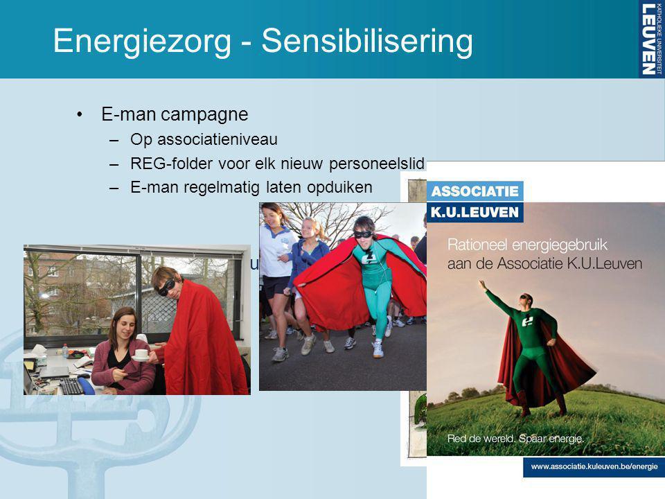 Energiezorg - Sensibilisering