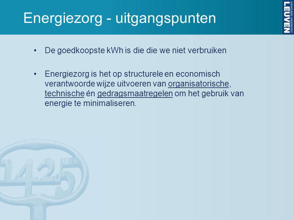 Energiezorg - uitgangspunten