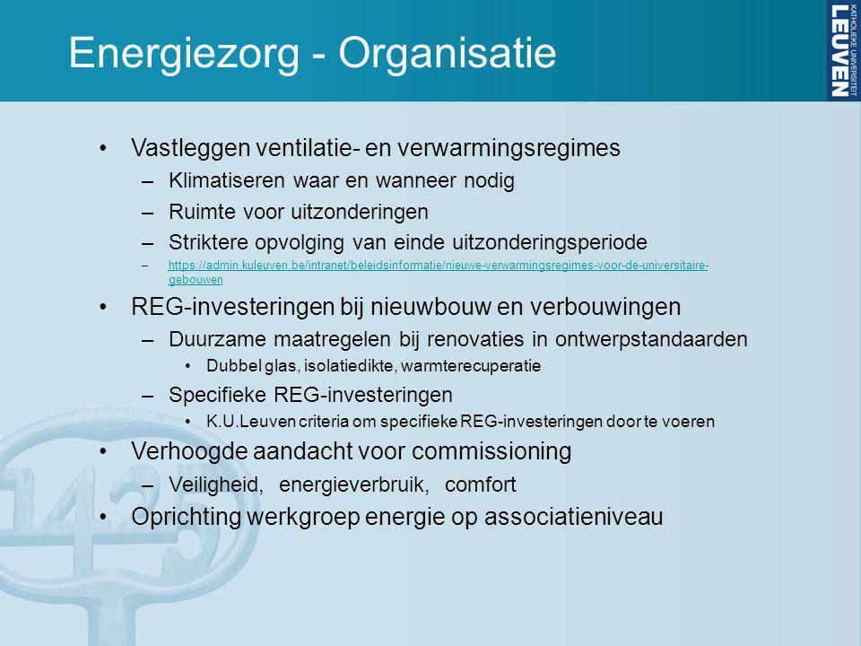 Energiezorg - Organisatie