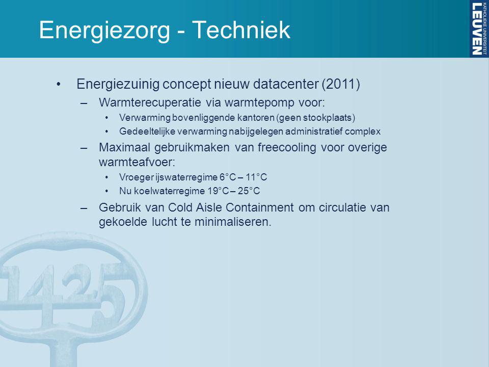 Energiezorg - Techniek