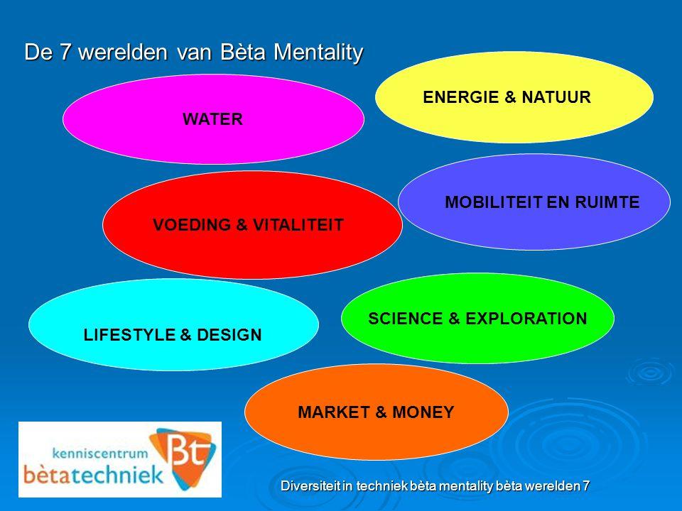 Diversiteit in techniek bèta mentality bèta werelden 7