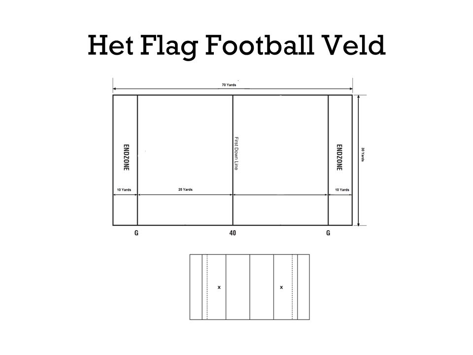 Het Flag Football Veld