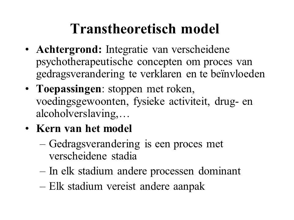 Transtheoretisch model