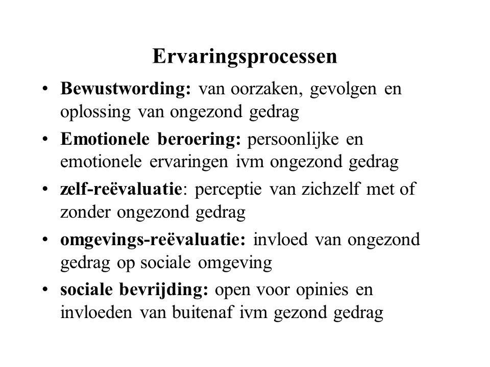 Ervaringsprocessen Bewustwording: van oorzaken, gevolgen en oplossing van ongezond gedrag.