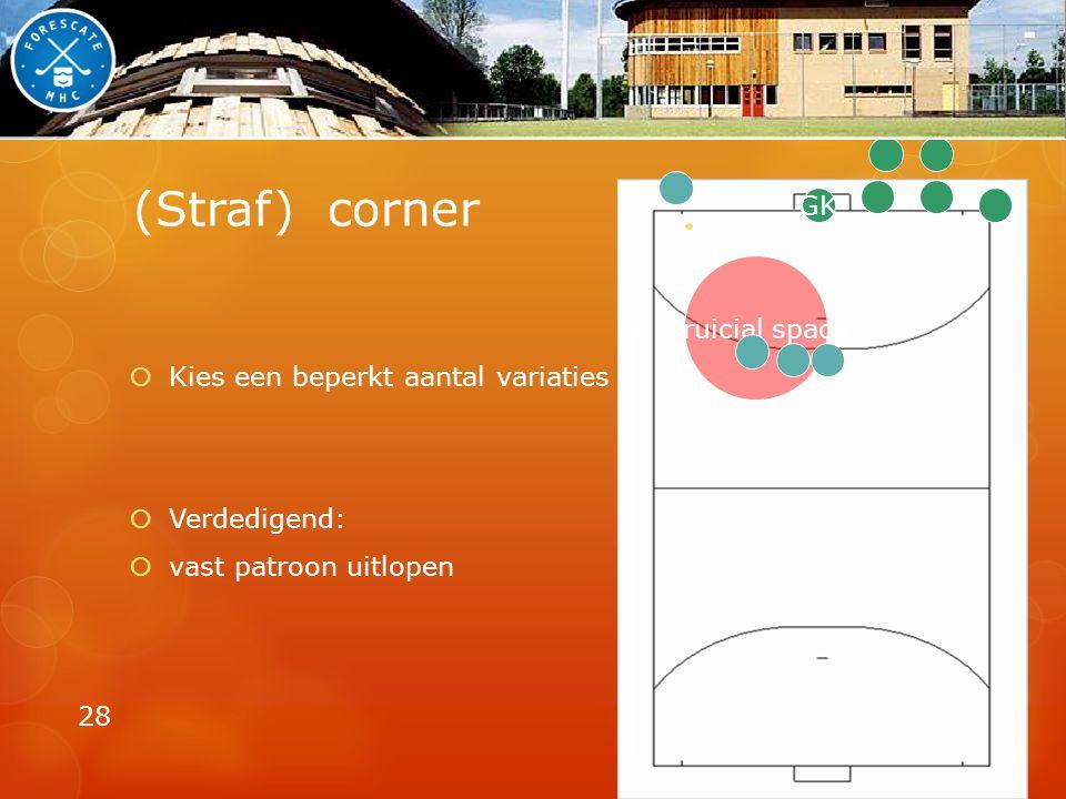 (Straf) corner GK Kies een beperkt aantal variaties Cruicial space