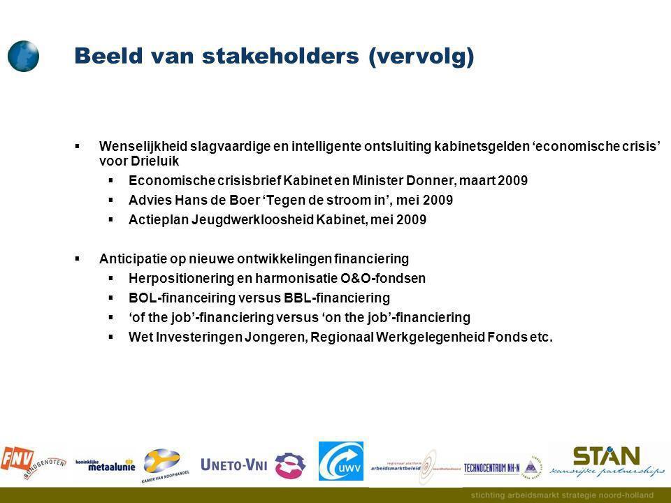 Beeld van stakeholders (vervolg)