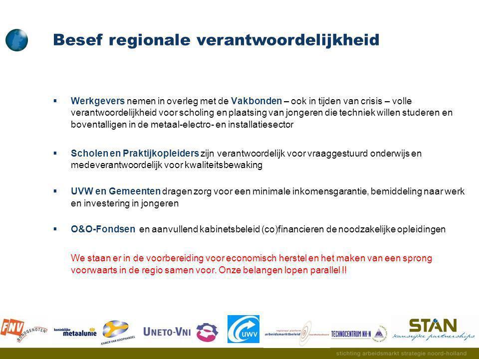 Besef regionale verantwoordelijkheid