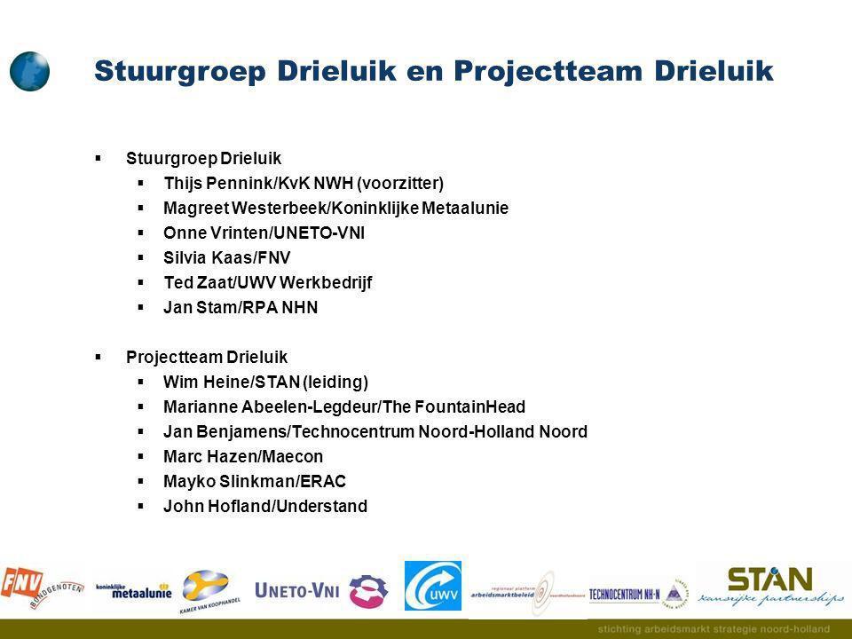 Stuurgroep Drieluik en Projectteam Drieluik