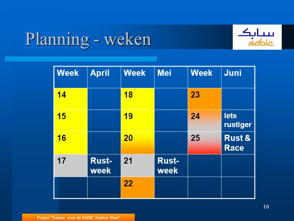 Planning - weken Week April Mei Juni 14 18 23 15 19 24 16 20 25
