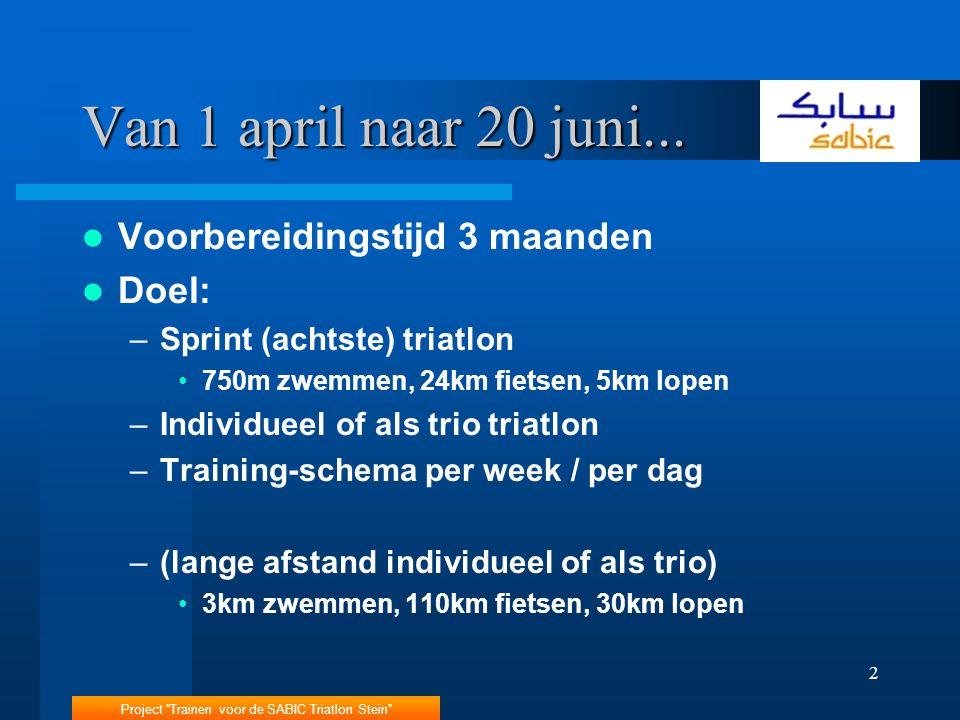 Van 1 april naar 20 juni... Voorbereidingstijd 3 maanden Doel: