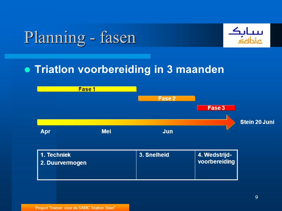 Planning - fasen Triatlon voorbereiding in 3 maanden Apr Mei Jun