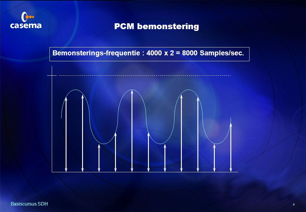 PCM Kwantificatie 256 Basiscursus SDH