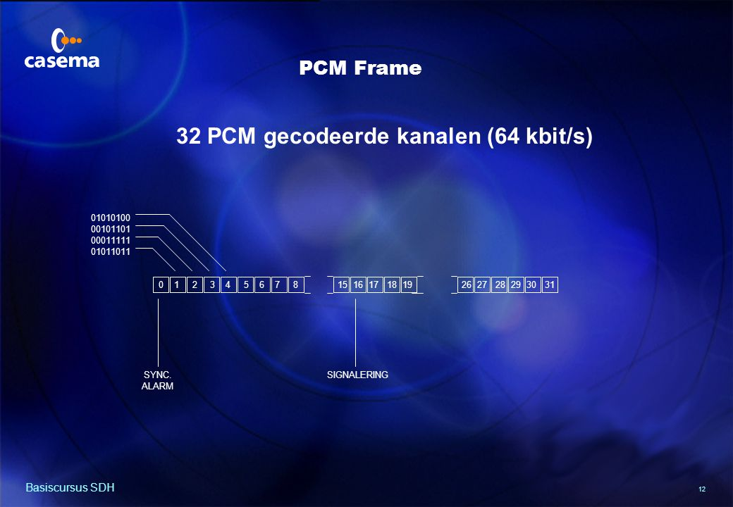 Transport van PCM frames:PDH multiplexing