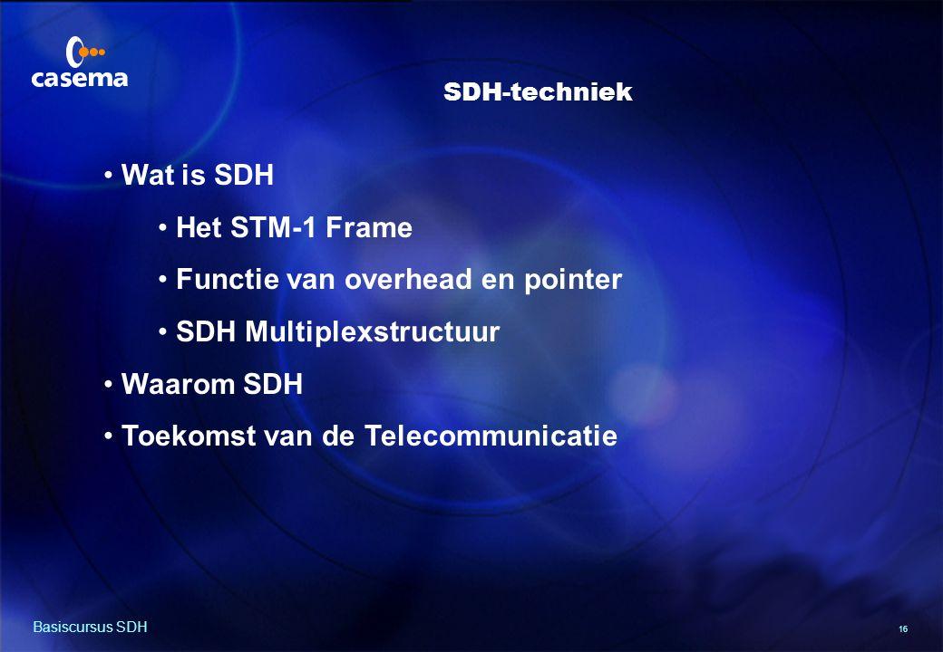 Wat betekent SDH Synchronous Digital Hiërarchy Basiscursus SDH