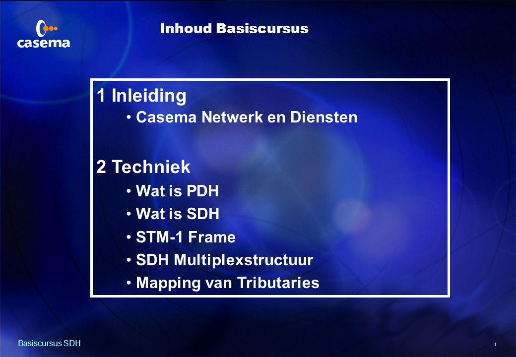 3 SDH-netwerk 4 Metingen Netwerk elementen Netwerk management