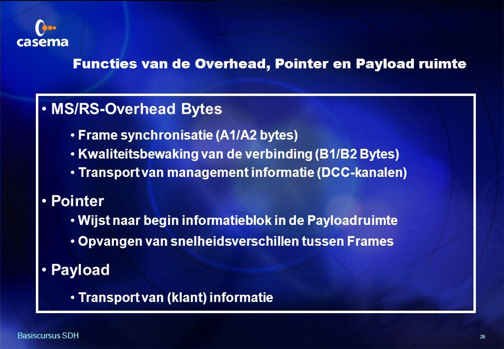 SDH Vrachtwagen PAYLOAD BV Overhead Basiscursus SDH