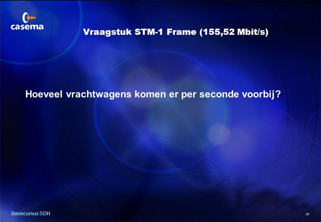 Framesnelheid STM-1 - 1 Frame = 9 x 270 x 8 bits = 19440 bits