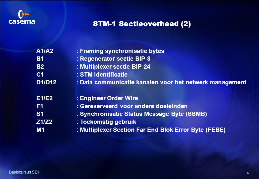 Vraagstuk STM-1 Frame (155,52 Mbit/s)