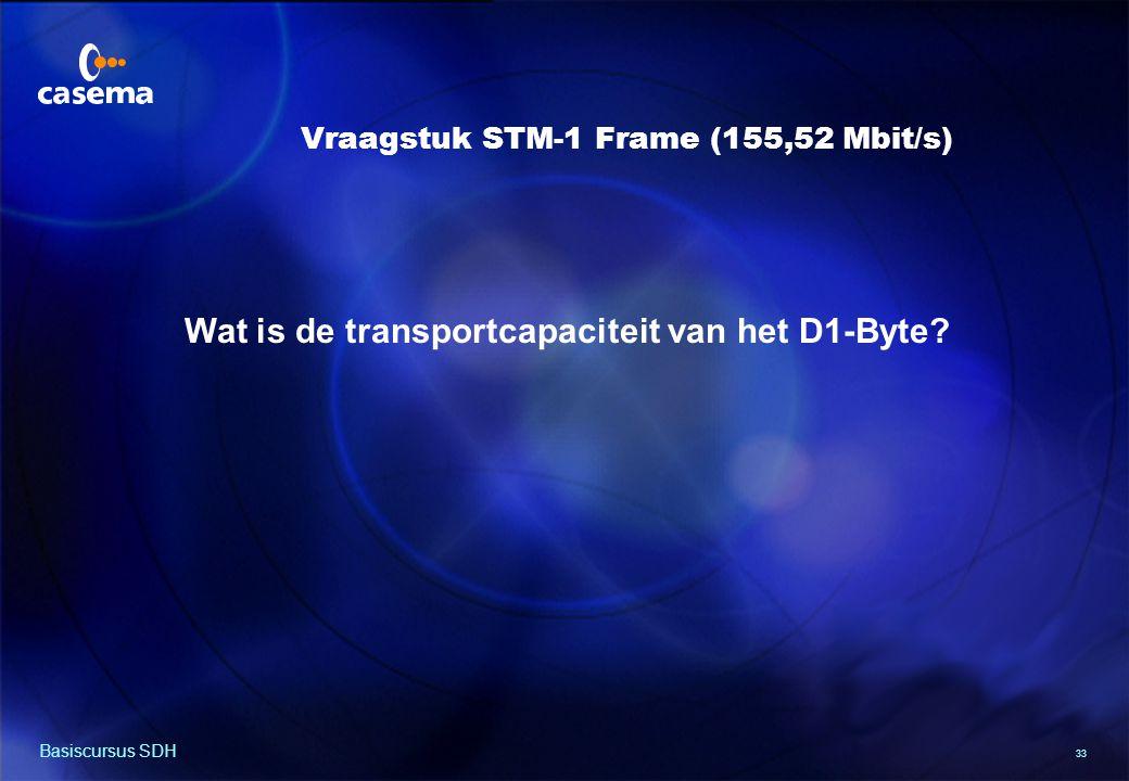 STM-1 Transportsnelheid overhead kanaal