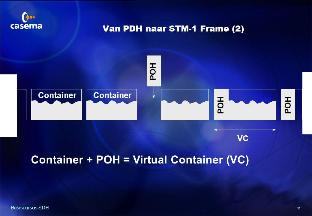 Van PDH naar STM-1 Frame (3)
