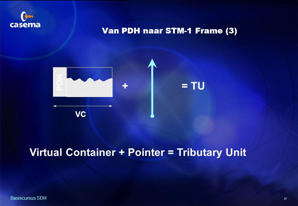 Van PDH naar STM-1 Frame (4)