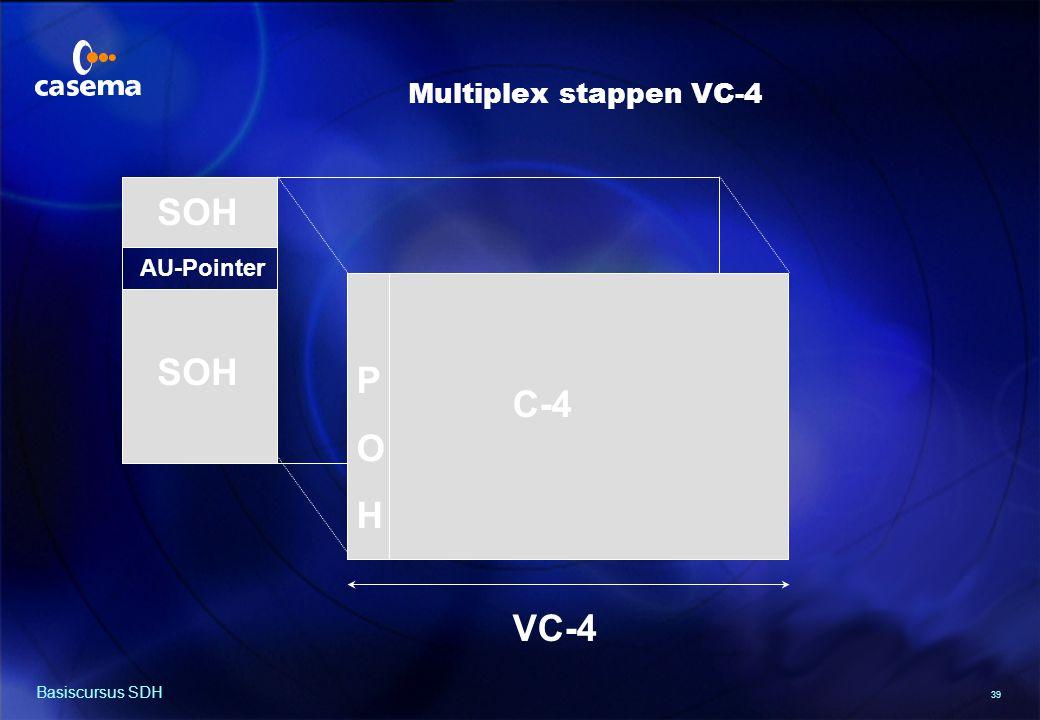 VC-4 SOH SOH Multiplex stappen VC-3 Pointer POH P O H TUG-3 C-3 VC-3